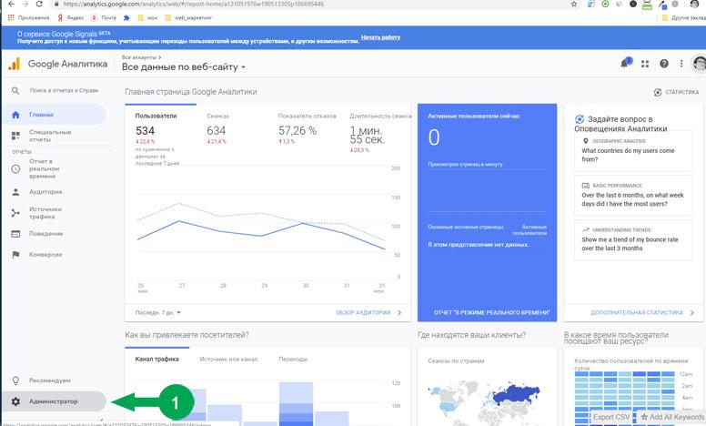Даем доступ через «Управление доступом» в админпанели Google Analytics