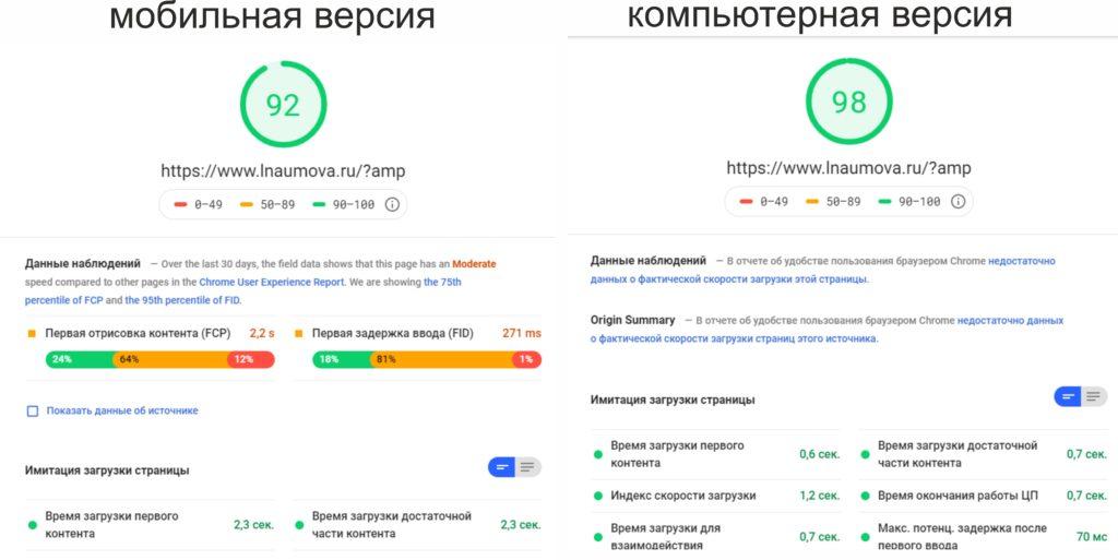 ускорение сайта help2site.ru