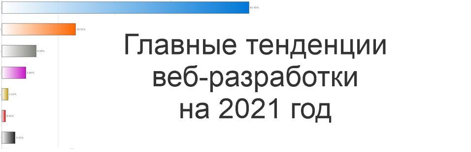 тенденции 2021